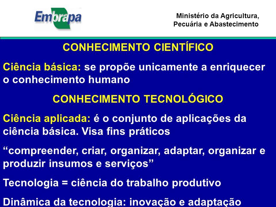 Ministério da Agricultura, Pecuária e Abastecimento CONHECIMENTO CIENTÍFICO Ciência básica: se propõe unicamente a enriquecer o conhecimento humano CO