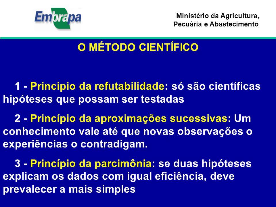 Ministério da Agricultura, Pecuária e Abastecimento O MÉTODO CIENTÍFICO 1 - Principio da refutabilidade: só são científicas hipóteses que possam ser t
