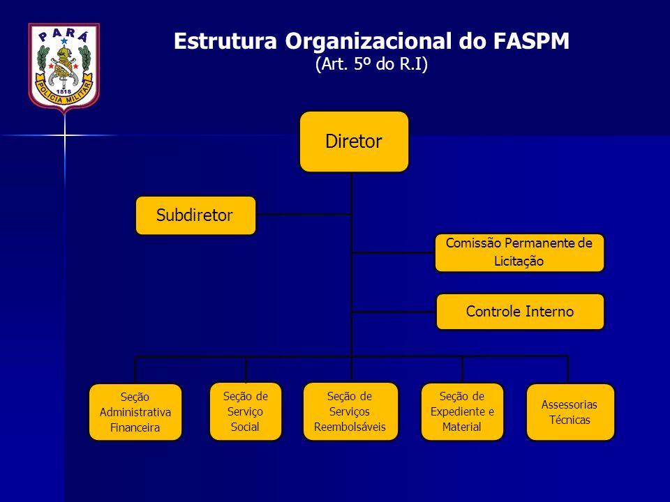 Diretor Controle Interno Comissão Permanente de Licitação Subdiretor Seção de Serviço Social Seção de Serviços Reembolsáveis Assessorias Técnicas Seçã