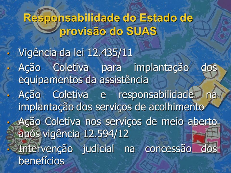 Responsabilidade do Estado de provisão do SUAS Vigência da lei 12.435/11 Vigência da lei 12.435/11 Ação Coletiva para implantação dos equipamentos da