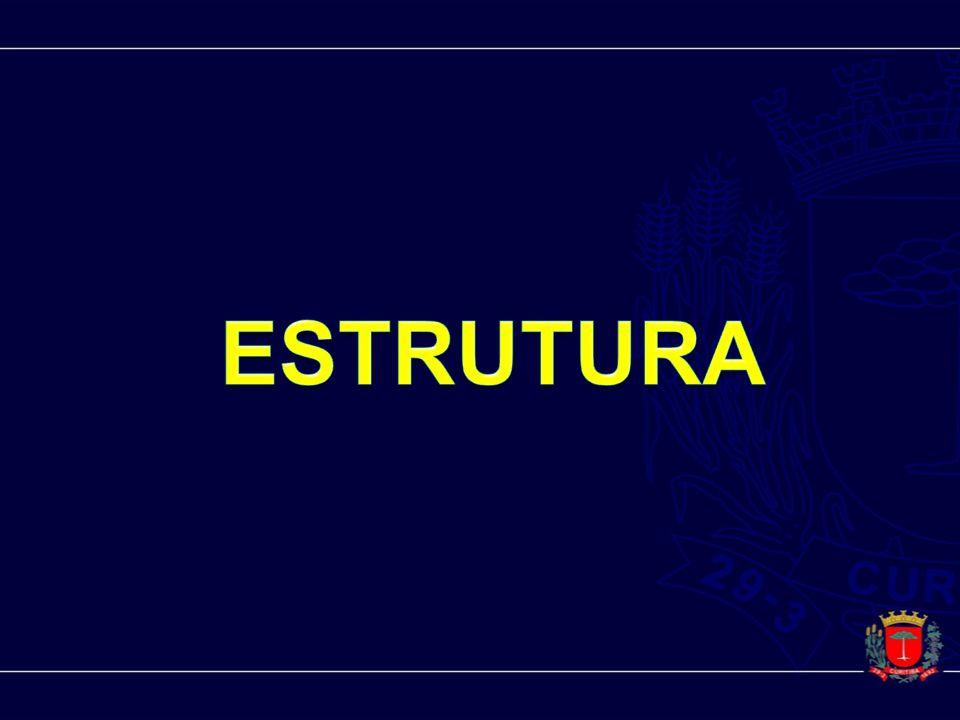 ESTRUTURA DAS ADMINISTRAÇÕES REGIONAIS ADMINISTRAÇÃO REGIONAL COORDENAÇÃO DE ASSUNTOS COMUNITÁRIOS CHEFIA DE GABINETE COORDENAÇÃO DE ATENDIMENTO COORDENAÇÃO DE ATENDIMENTO COORDENAÇÃO TÉCNICA COMITÊ GESTOR Relação de subordinação hierárquica Relação de responsabilidade técnica