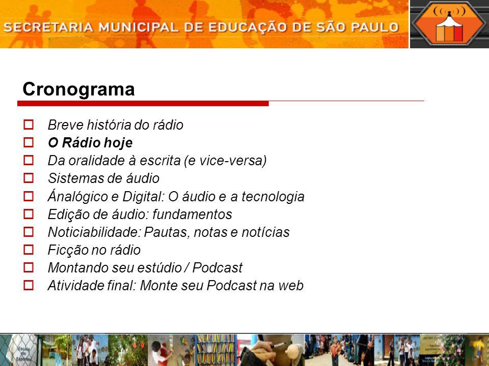 Na aula de hoje O Rádio hoje Convergências midiáticas Século XXI