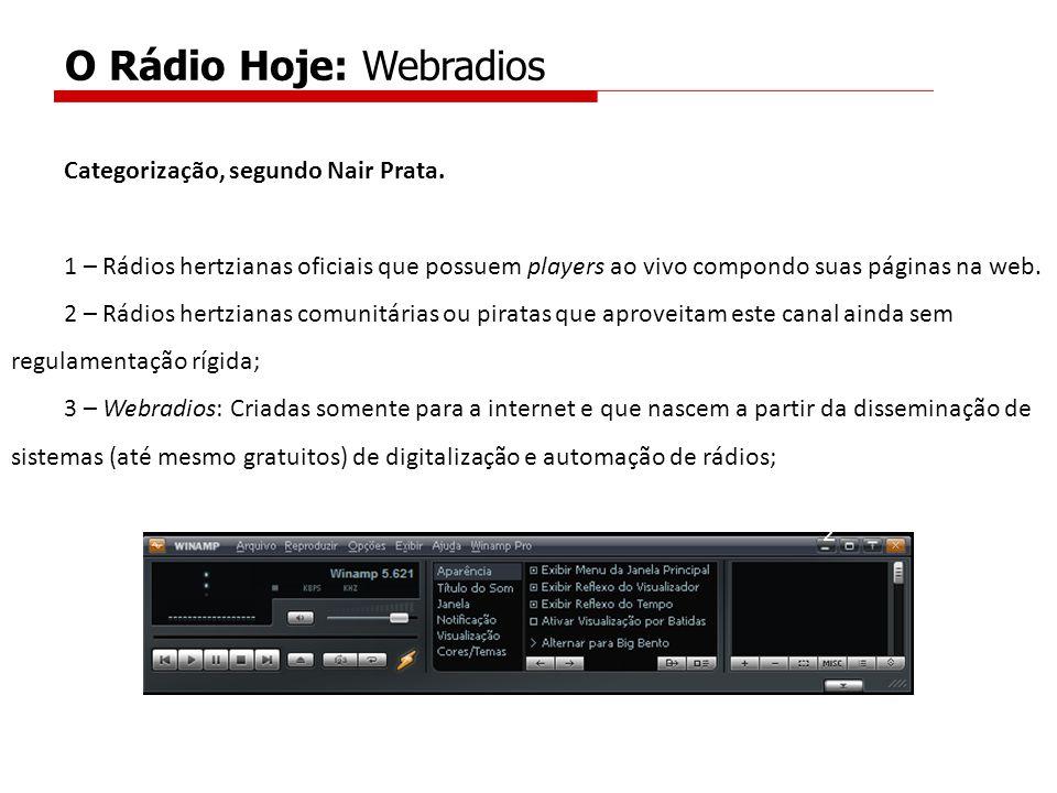 O Rádio Hoje: Webradios Categorização, segundo Nair Prata.