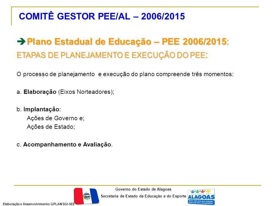  Plano Estadual de Educação – PEE 2006/2015: ETAPAS DE PLANEJAMENTO E EXECUÇÃO DO PEE : O processo de planejamento e execução do plano compreende três momentos: a.