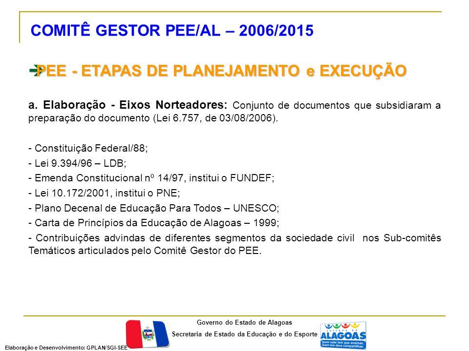 PEE - ETAPAS DO PLANO b.