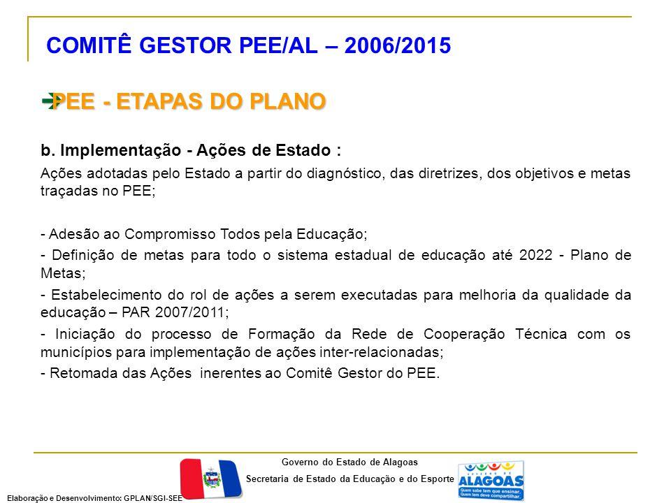  PEE - ETAPAS DO PLANO b. Implementação - Ações de Estado : Ações adotadas pelo Estado a partir do diagnóstico, das diretrizes, dos objetivos e metas