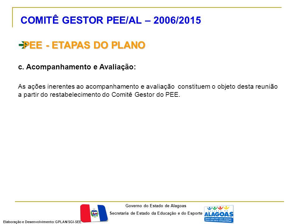  PEE - ETAPAS DO PLANO c.