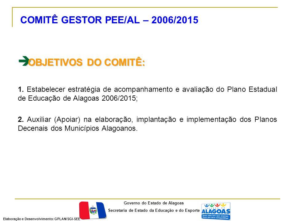  OBJETIVOS DO COMITÊ: 1. Estabelecer estratégia de acompanhamento e avaliação do Plano Estadual de Educação de Alagoas 2006/2015; 2. Auxiliar (Apoiar