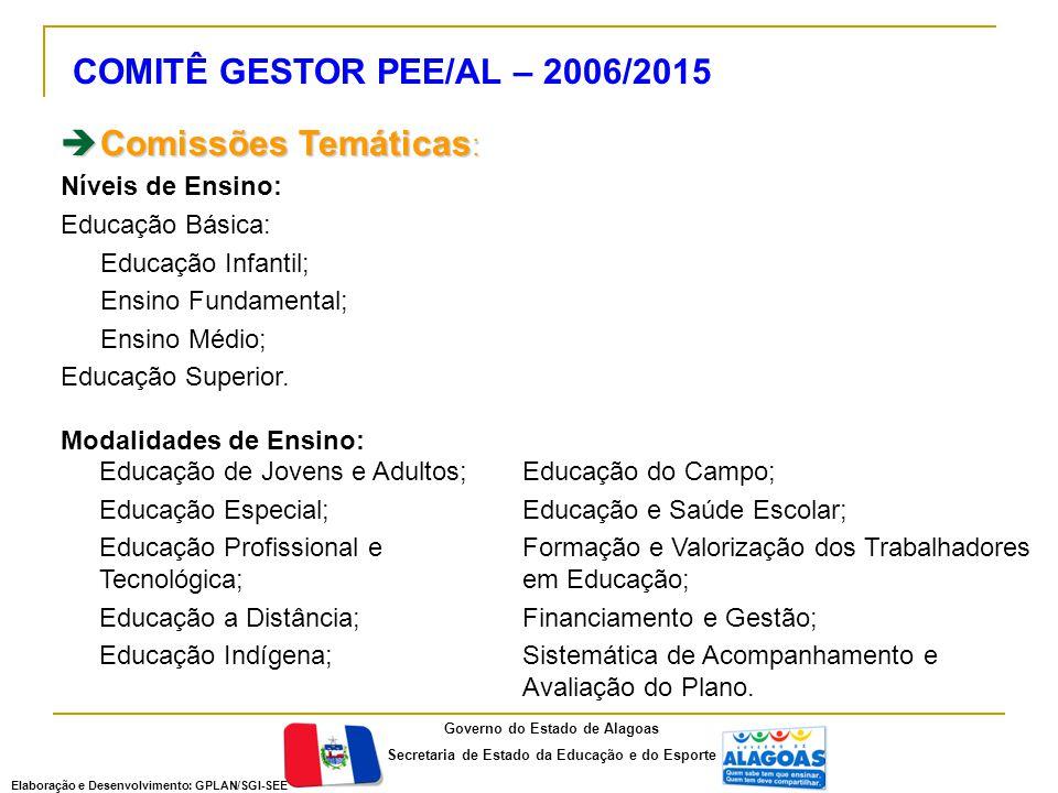 COMITÊ GESTOR PEE/AL – 2006/2015  Comissões Temáticas : Níveis de Ensino: Educação Básica: Educação Infantil; Ensino Fundamental; Ensino Médio; Educação Superior.