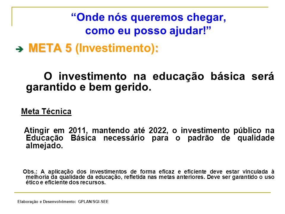  META 5 :  META 5 (Investimento): O investimento na educação básica será garantido e bem gerido. Meta Técnica Atingir em 2011, mantendo até 2022, o