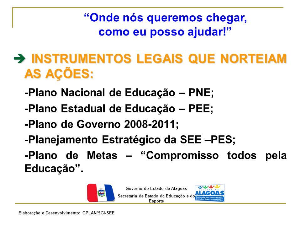 INSTRUMENTOS LEGAIS QUE NORTEIAM AS AÇÕES: -Plano Nacional de Educação – PNE; -Plano Estadual de Educação – PEE; -Plano de Governo 2008-2011; -Plane