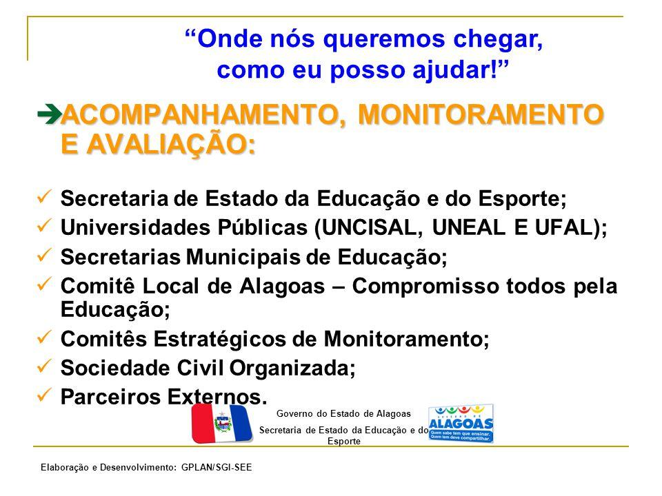  ACOMPANHAMENTO, MONITORAMENTO E AVALIAÇÃO: Secretaria de Estado da Educação e do Esporte; Universidades Públicas (UNCISAL, UNEAL E UFAL); Secretaria