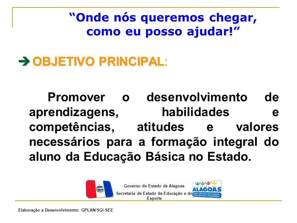  OBJETIVO PRINCIPAL  OBJETIVO PRINCIPAL: Promover o desenvolvimento de aprendizagens, habilidades e competências, atitudes e valores necessários par