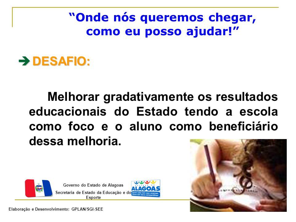 4 a 6 anos 7 a 14 anos 15 a 17 anos 100% Retrato atual do Sistema Educacional do Estado de Alagoas Fonte: MEC/INEP/IBGE Atendimento Não Atendimento  META 1 (Acesso) : Até 2022, todas as crianças e jovens de 4 a 17 anos estarão na escola : Onde nós queremos chegar, como eu posso ajudar! Elaboração e Desenvolvimento: GPLAN/SGI-SEE