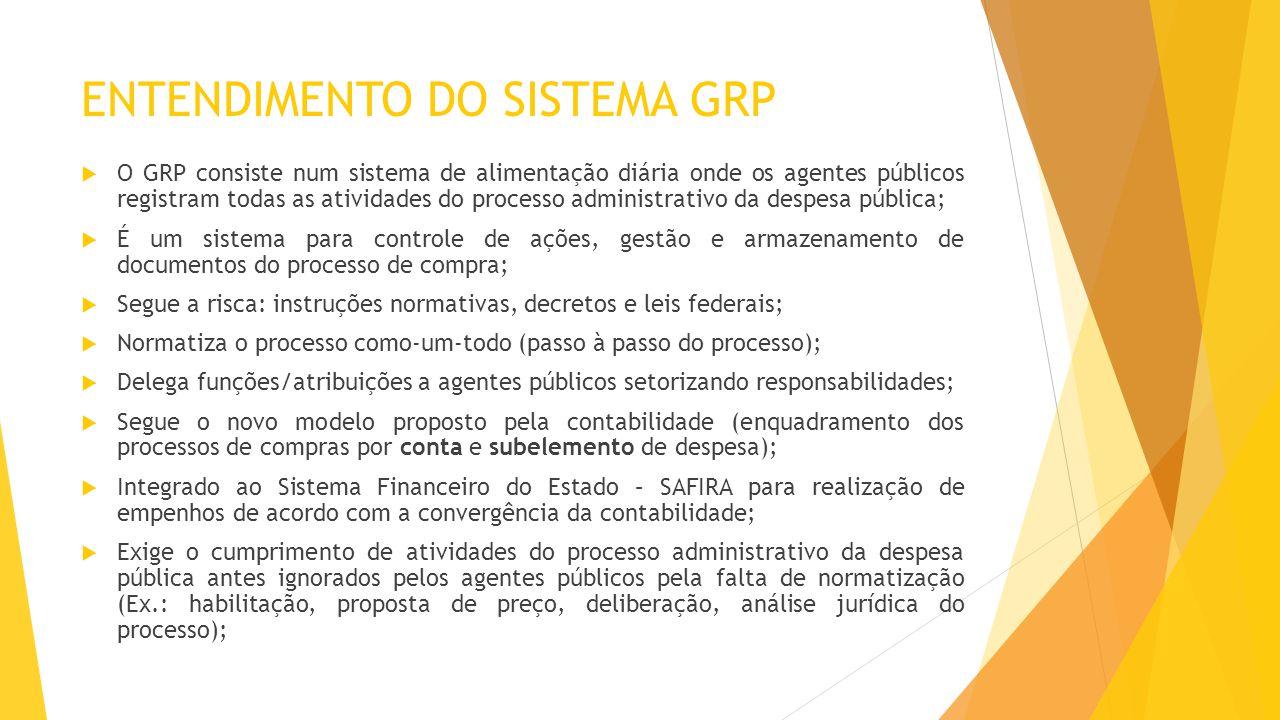 ENTENDIMENTO DO SISTEMA GRP  O GRP consiste num sistema de alimentação diária onde os agentes públicos registram todas as atividades do processo admi