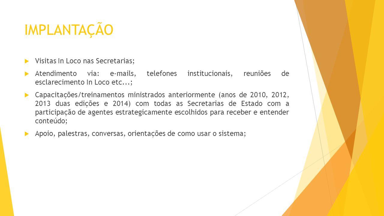 IMPLANTAÇÃO  Visitas In Loco nas Secretarias;  Atendimento via: e-mails, telefones institucionais, reuniões de esclarecimento In Loco etc...;  Capa