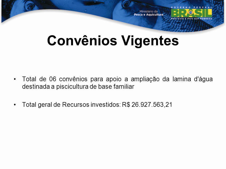 Convênios Vigentes Total de 06 convênios para apoio a ampliação da lamina d'água destinada a piscicultura de base familiar Total geral de Recursos inv