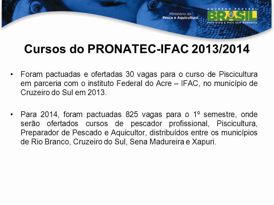 Cursos do PRONATEC-IFAC 2013/2014 Foram pactuadas e ofertadas 30 vagas para o curso de Piscicultura em parceria com o instituto Federal do Acre – IFAC
