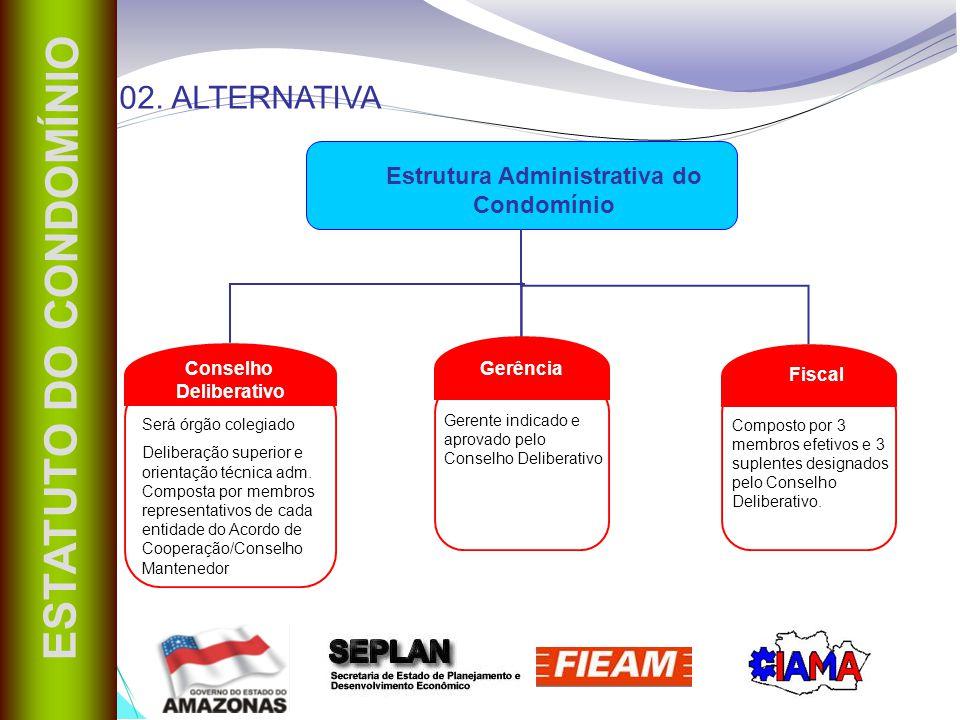 Gerência Gerente indicado e aprovado pelo Conselho Deliberativo Composto por 3 membros efetivos e 3 suplentes designados pelo Conselho Deliberativo.