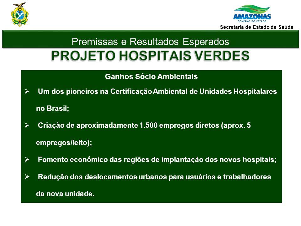 Premissas e Resultados Esperados Ganhos Sócio Ambientais  Um dos pioneiros na Certificação Ambiental de Unidades Hospitalares no Brasil;  Criação de