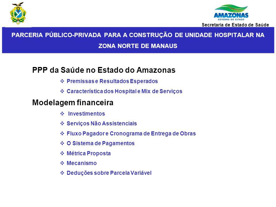 PPP da Saúde no Estado do Amazonas  Premissas e Resultados Esperados  Característica dos Hospital e Mix de Serviços Modelagem financeira  Investime