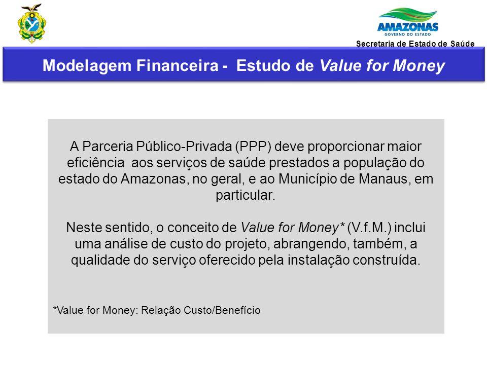 Modelagem Financeira - Estudo de Value for Money A Parceria Público-Privada (PPP) deve proporcionar maior eficiência aos serviços de saúde prestados a