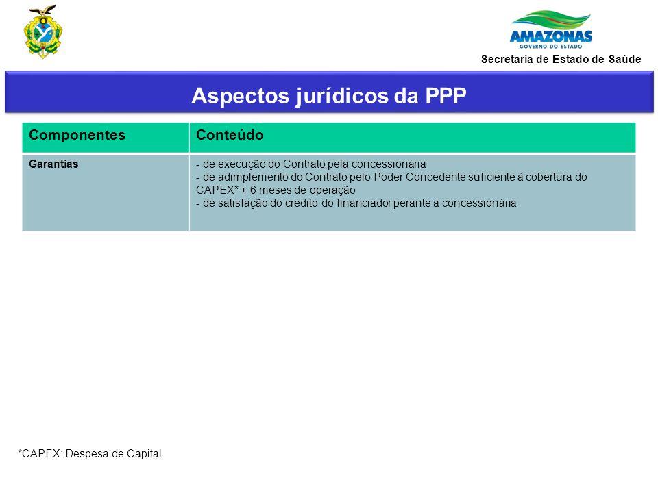 ComponentesConteúdo Garantias- de execução do Contrato pela concessionária - de adimplemento do Contrato pelo Poder Concedente suficiente à cobertura