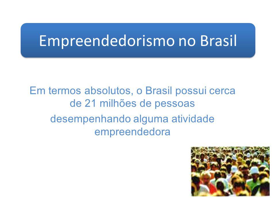 Em termos absolutos, o Brasil possui cerca de 21 milhões de pessoas desempenhando alguma atividade empreendedora Empreendedorismo no Brasil