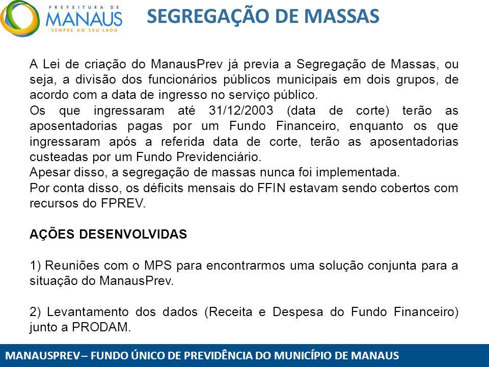 MANAUSPREV – FUNDO ÚNICO DE PREVIDÊNCIA DO MUNICÍPIO DE MANAUS SEGREGAÇÃO DE MASSAS A Lei de criação do ManausPrev já previa a Segregação de Massas, o