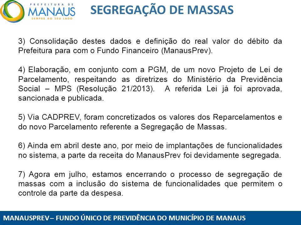 MANAUSPREV – FUNDO ÚNICO DE PREVIDÊNCIA DO MUNICÍPIO DE MANAUS NATUREZA JURÍDICA O Fundo Único de Previdência do Município de Manaus - ManausPrev foi criado pela Lei n.
