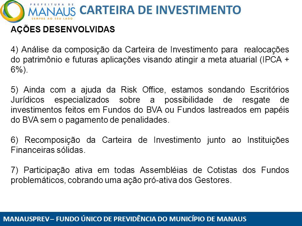 MANAUSPREV – FUNDO ÚNICO DE PREVIDÊNCIA DO MUNICÍPIO DE MANAUS CARTEIRA DE INVESTIMENTO É de conhecimento público a difícil situação da Carteira de Investimentos do ManausPrev.