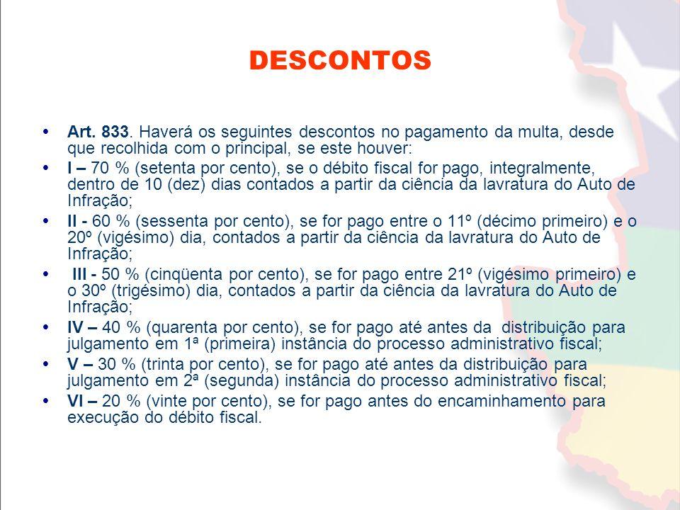 DESCONTOS  Art. 833. Haverá os seguintes descontos no pagamento da multa, desde que recolhida com o principal, se este houver:  I – 70 % (setenta po