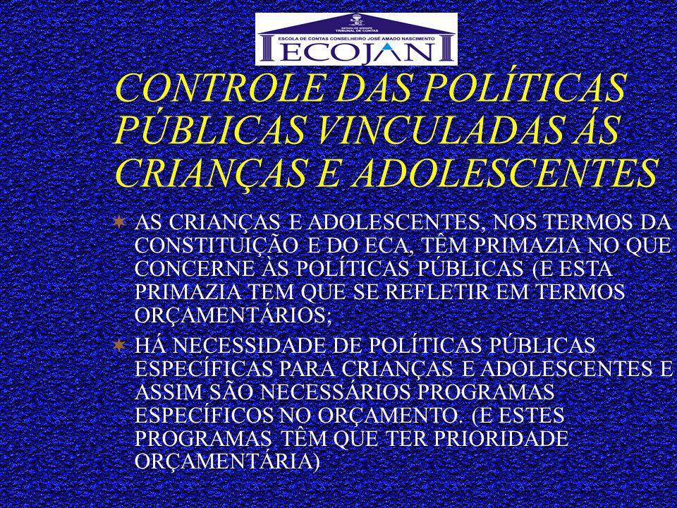 CONTROLE DAS POLÍTICAS PÚBLICAS VINCULADAS ÁS CRIANÇAS E ADOLESCENTES  SUGESTÕES DE ATUAÇÃO (LEMBRANDO QUE É DIRETRIZ DO ECA A MUNICIPALIZAÇÃO):  FORTALECIMENTO DOS CONSELHOS DE DIREITOS E CONSELHOS TUTELARES (CAPACITAÇÃO DOS DIRIGENTES; FORNECIMENTO DE ESTRUTURA E EFETIVO FUNCIONAMENTO DE TAIS ÓRGÃOS)  PROGRAMAS DE ACOMPANHAMENTO DE MENORES ADICTOS EM DROGAS (AVANÇO DA INCIDÊNCIA DO CRACK E FISCALIZAÇÃO DE VENDA DE BEBIDAS ALCOOLICAS)  INTERIORIZAÇÃO DOS ABRIGOS PARA QUE CRIANÇAS NÃO TENHAM QUE SER ABRIGADAS LONGE DO SEU LOCAL DE ORIGEM E SUAS FAMÍLIAS.