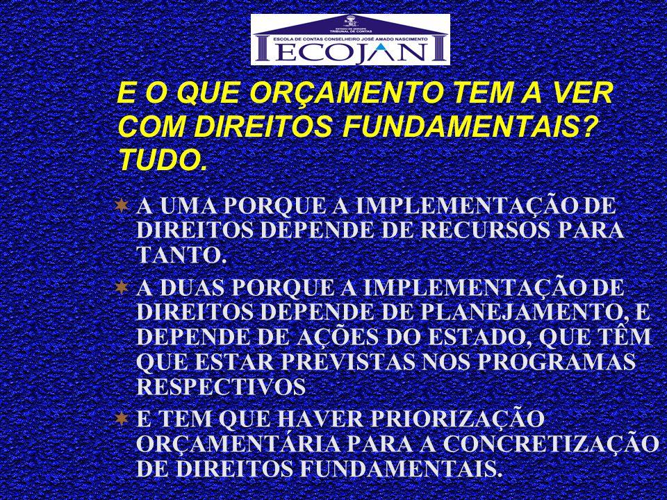 PRIORIZAÇÃO ORÇAMENTÁRIA - STF  SUSPENSÃO DE LIMINAR Nº 263-5 (MIN.GILMAR MENDES)  NESSE SENTIDO, DESTACA-SE A DETERMINAÇÃO CONSTITUCIONAL DE ABSOLUTA PRIORIDADE NA CONCRETIZAÇÃO DESSES COMANDOS NORMATIVOS, EM RAZÃO DA ALTA SIGNIFICAÇÃO DE PROTEÇÃO AOS DIREITOS DA CRIANÇA E DO ADOLESCENTE, EM ESPECIAL DO DIREITO AO ENSINO FUNDAMENTAL.