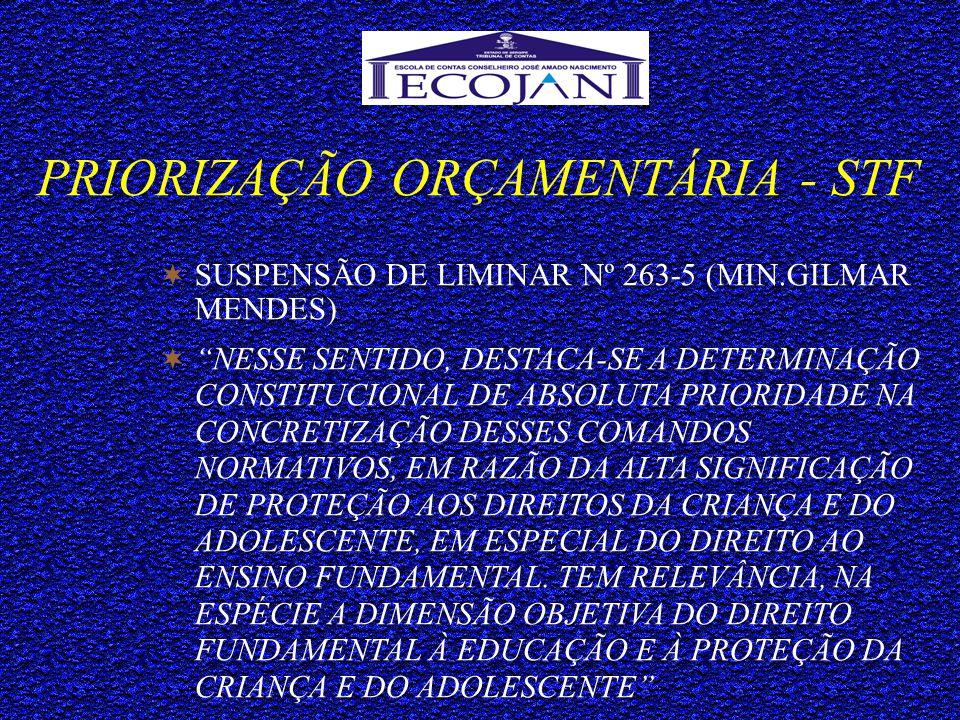 PRIORIZAÇÃO ORÇAMENTÁRIA - STF  SUSPENSÃO DE LIMINAR Nº 263-5 (MIN.GILMAR MENDES)  TENDO EM VISTA A PRIORIDADE DADA AO DIREITO À EDUCAÇÃO E AOS DIREITOS DAS CRIANÇAS E ADOLESCENTES, É OBRIGATÓRIO PARA O PODER EXECUTIVO, AO ELABORAR O ORÇAMENTO, CONTINGENCIAR AS VERBAS DESTINADAS À IMPLEMENTAÇÃO DESSES DIREITOS.