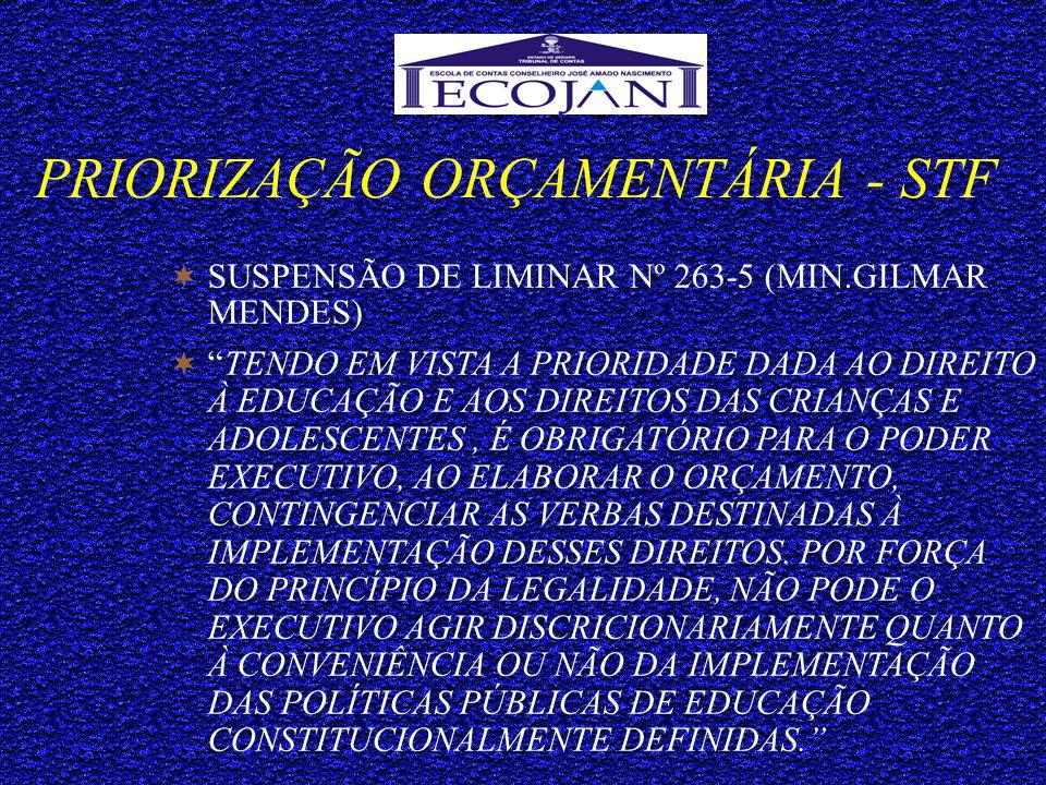 PRIORIZAÇÃO ORÇAMENTÁRIA - STF  SUSPENSÃO DE LIMINAR Nº 263-5 (MIN.GILMAR MENDES)  SE O ESTADO ESTÁ OBRIGADO (CONSTITUCIONAL E LEGALMENTE) A IMPLEMENTAR AS POLÍTICAS PÚBLICAS DESTINADAS ÀS CRIANÇAS E ADOLESCENTES, ESPECIALMENTE AS DE EDUCAÇÃO, DEVE ASSEGURAR RECURSOS A ESTA ÁREA ANTES DE FAZÊ-LO A QUALQUER OUTRA.