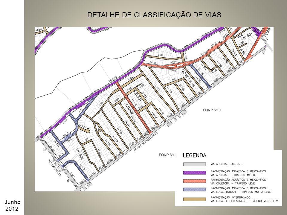 DETALHE DE CLASSIFICAÇÃO DE VIAS Junho 2012