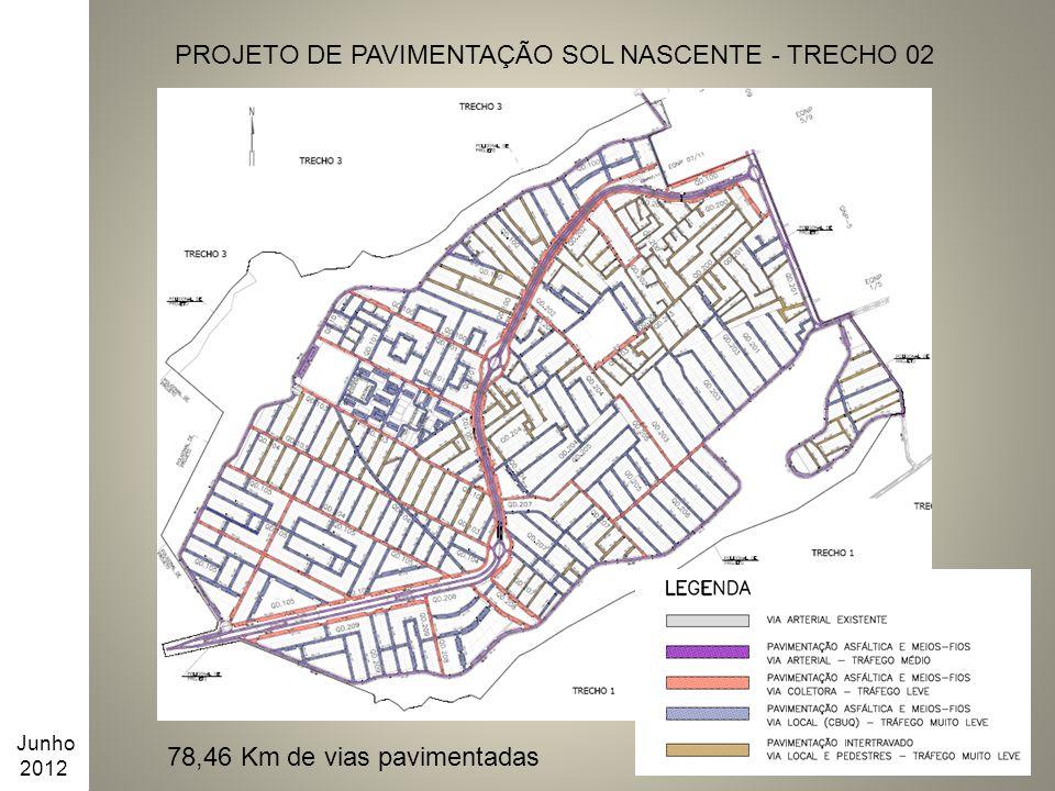 PROJETO DE PAVIMENTAÇÃO SOL NASCENTE - TRECHO 02 Junho 2012 78,46 Km de vias pavimentadas