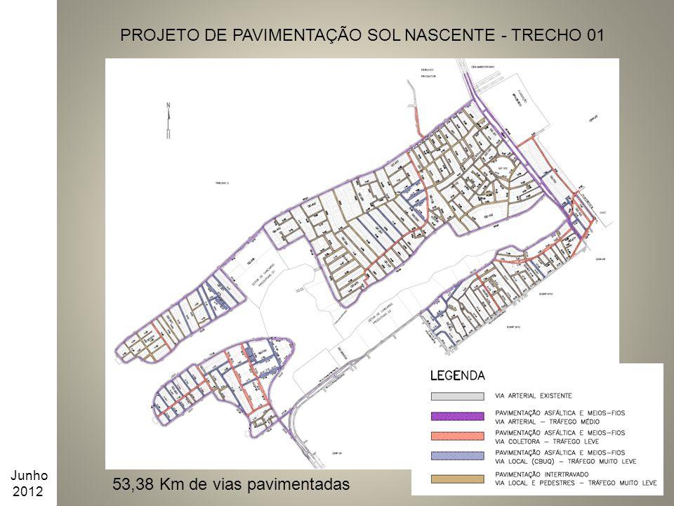 PROJETO DE PAVIMENTAÇÃO SOL NASCENTE - TRECHO 01 Junho 2012 53,38 Km de vias pavimentadas