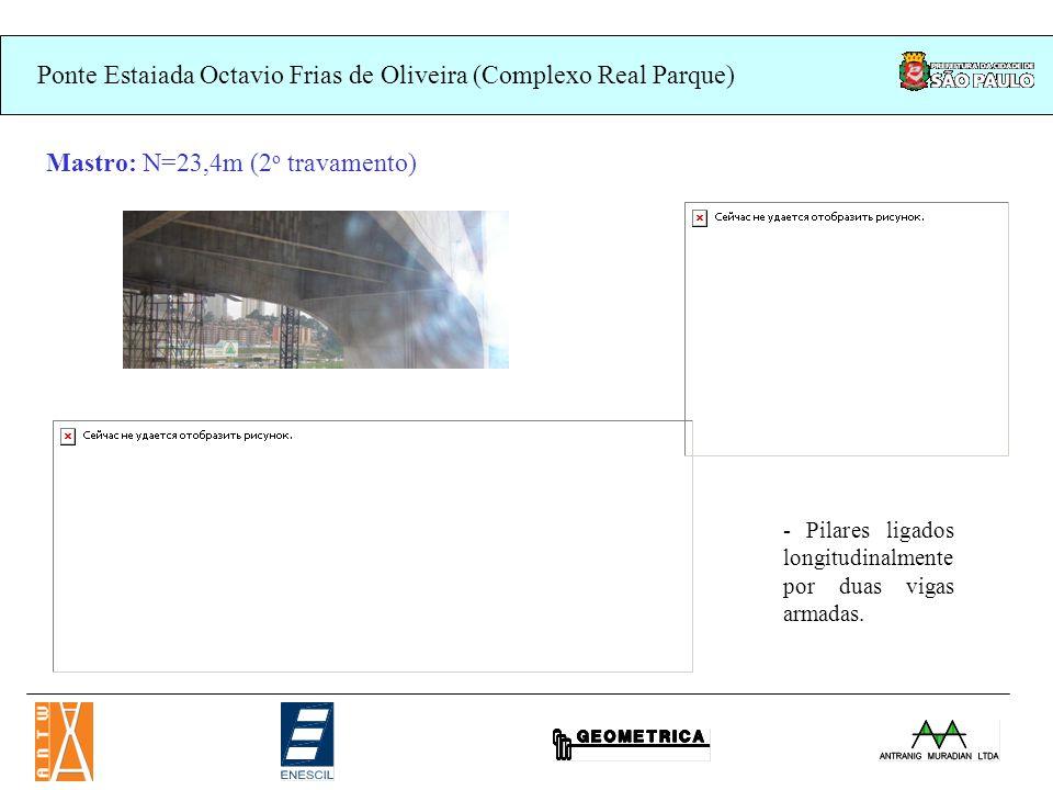 Ponte Estaiada Octavio Frias de Oliveira (Complexo Real Parque) 81,0m 23,4m Mastro: 23,4m < N < 81,0m - Duas torres inclinadas (1:3) com seção variável.