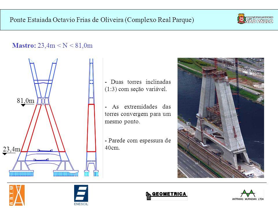 Ponte Estaiada Octavio Frias de Oliveira (Complexo Real Parque) 81,0m 90,0m Mastro: 81,0m < N < 90,0m - Ligação entre as torres feita através de uma seção celular de 9,0m de altura.