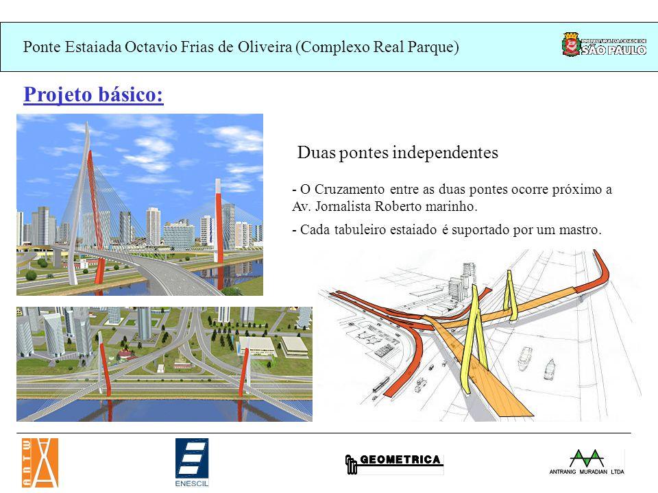 Ponte Estaiada Octavio Frias de Oliveira (Complexo Real Parque) Mastro de estaiamento Interferências locais (fundação) - Cada torre possui 105m acima do tabuleiro.