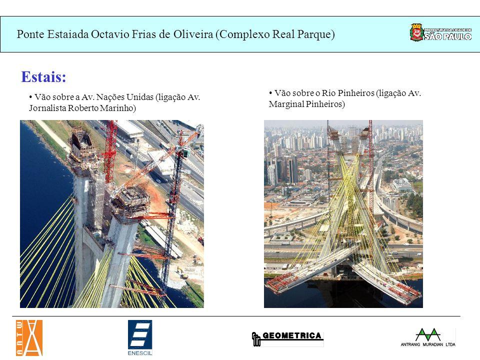 Ponte Estaiada Octavio Frias de Oliveira (Complexo Real Parque) Tabuleiro: - 16,0m de largura: - Passeio de emergência: 2 x 0,85m - Vigas: 2 x 1,50m - Defensas: 2 x 0,40m - Leito carroçável: 10,50m