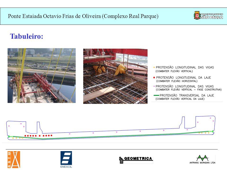 Ponte Estaiada Octavio Frias de Oliveira (Complexo Real Parque) - Devido ao componente horizontal de força dos estais, é necessária uma protensão no tabuleiro para minimizar este efeito.