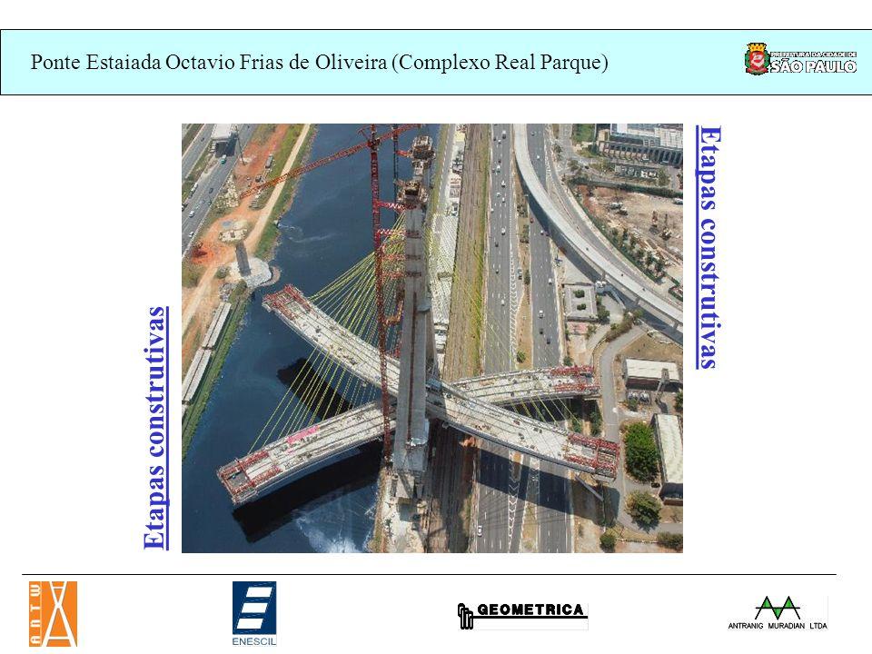 Ponte Estaiada Octavio Frias de Oliveira (Complexo Real Parque) Etapas construtivas