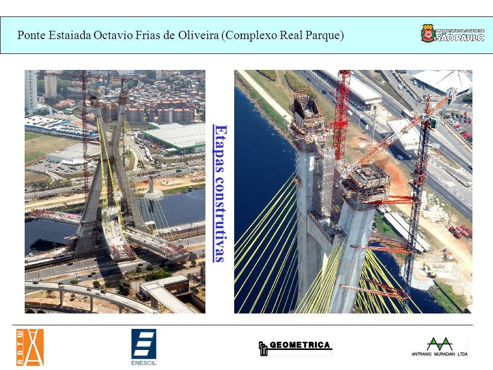 Ponte Estaiada Octavio Frias de Oliveira (Complexo Real Parque) Número de Fibonacci: