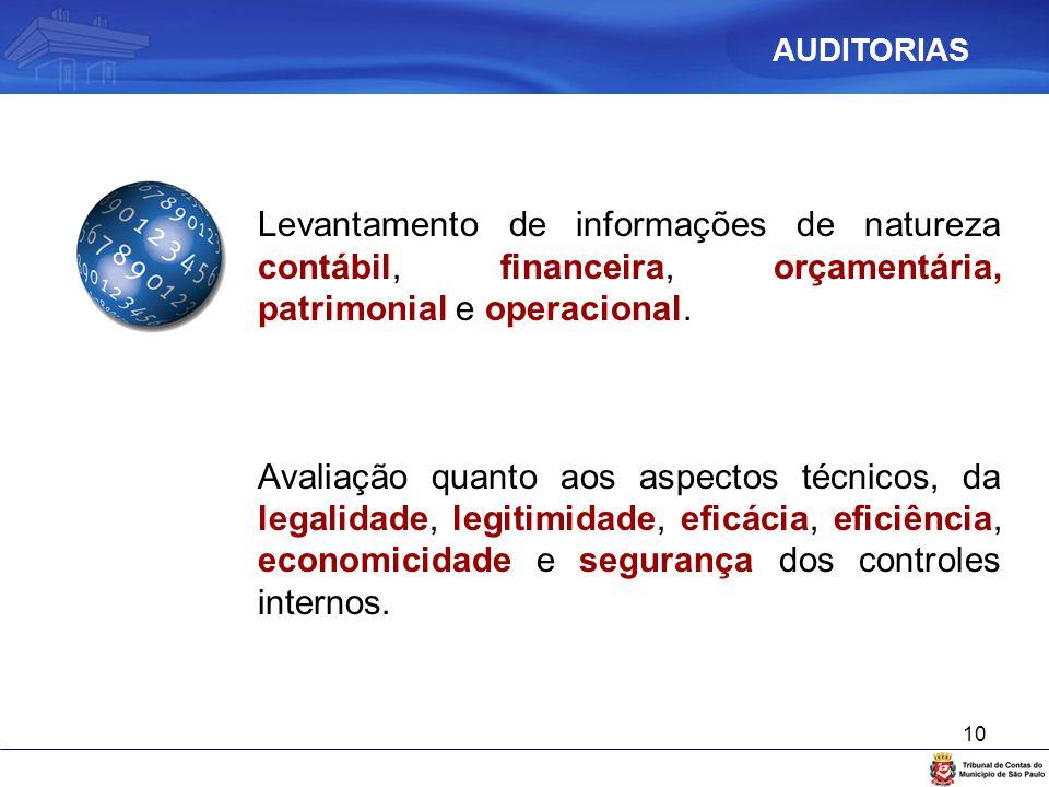 10 Levantamento de informações de natureza contábil, financeira, orçamentária, patrimonial e operacional. Avaliação quanto aos aspectos técnicos, da l