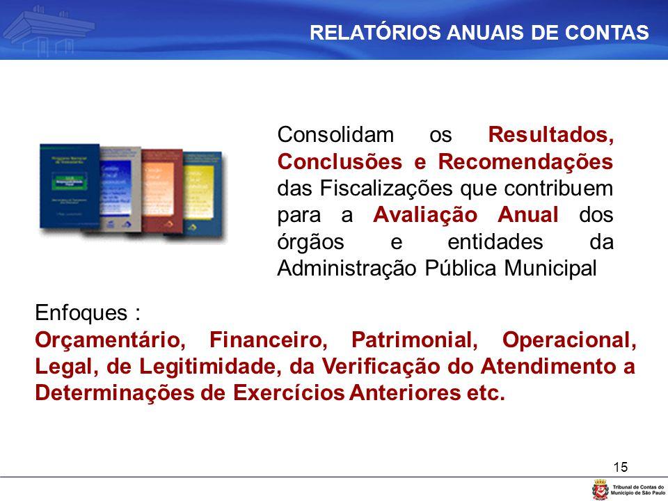 15 Consolidam os Resultados, Conclusões e Recomendações das Fiscalizações que contribuem para a Avaliação Anual dos órgãos e entidades da Administraçã