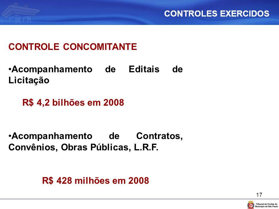 17 CONTROLE CONCOMITANTE Acompanhamento de Editais de Licitação R$ 4,2 bilhões em 2008 Acompanhamento de Contratos, Convênios, Obras Públicas, L.R.F.