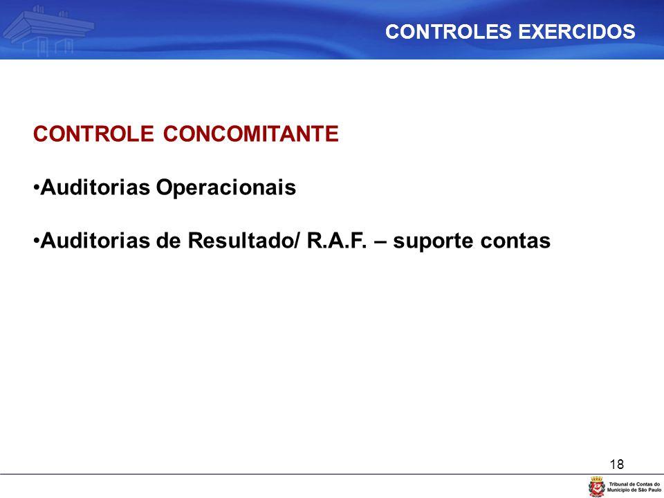 18 CONTROLE CONCOMITANTE Auditorias Operacionais Auditorias de Resultado/ R.A.F. – suporte contas CONTROLES EXERCIDOS